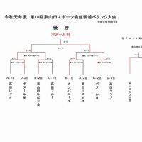 令和元年ペタンク大会トーナメント表