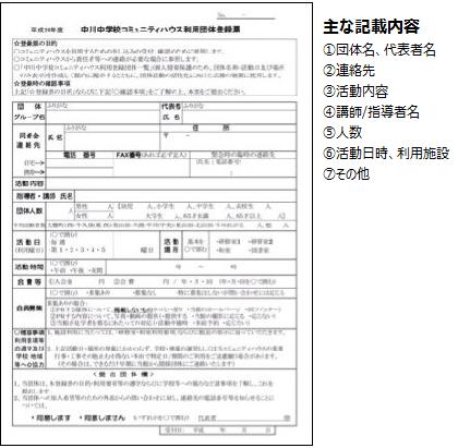 利用団体登録票